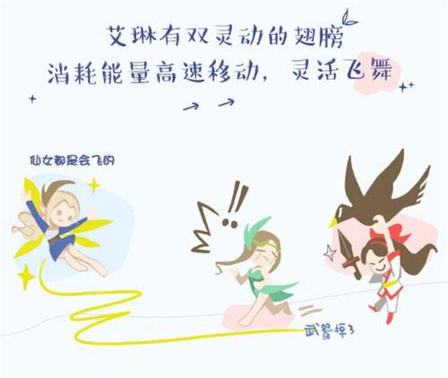 王者荣耀艾琳宣传图5